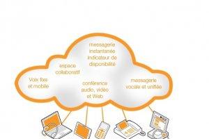 3M choisit OBS pour ses communications unifiées en mode cloud