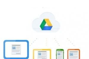 Synchronisation automatique de Google Drive dans Chrome même hors connexion