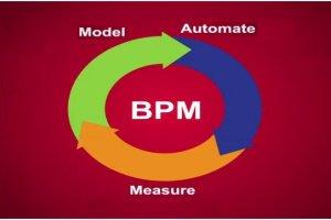 Les solutions de BPM de BonitaSoft soutenues par le FSN PME