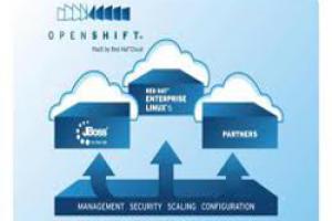 OpenShift, le PaaS de Red Hat, est opérationnel