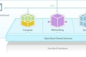 La Fondation Linux forme à OpenStack et Linux Enterprise