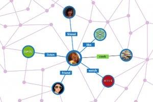 Facebook active officiellement Graph Search aux Etats-Unis