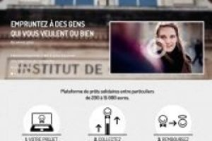 Le crowdfunding étend son champ d'application