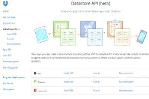 Dropbox chouchoute les développeurs à coup d'API