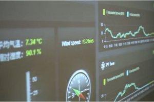 Une solution d'IBM prévoit la disponibilité en énergie éolienne