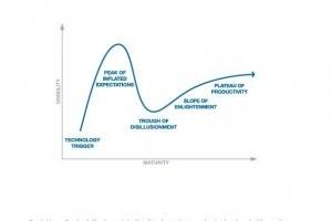 Les technologies émergentes modifient la relation homme/machine