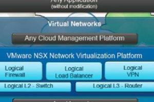VMworld 2013 : VMware dévoile son offre de virtualisation réseau NSX