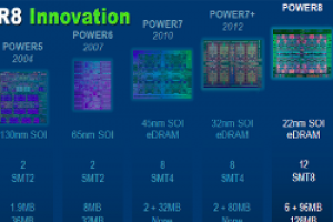 IBM détaille un peu la prochaine puce Power8