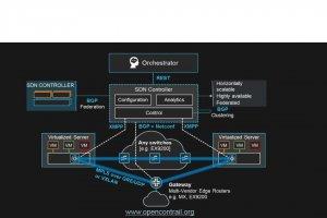 Juniper livre son contrôleur SDN qui s'écarte de la technologie OpenDaylight