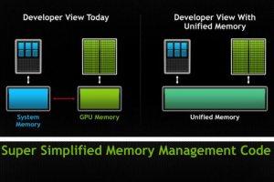 Avec Cuda 6, Nvidia optimise l'utilisation de la mémoire CPU et GPU