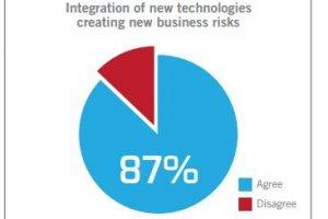 Les apps ralentissent les traitements sur mainframes