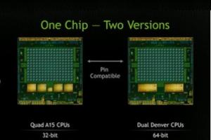 CES 2014 : 192 noyaux graphiques dans la puce Nvidia Tegra K1