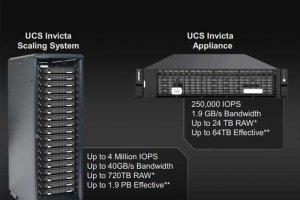 Cisco dope ses serveurs UCS 2.0 avec la technologie flash de Whiptail