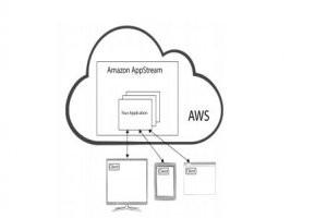 Avec AppStream, AWS diffuse les applications en continu