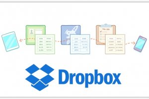 Dropbox désactive les liens compromettants des anciens documents partagés