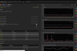 Google s'empare de Stackdriver, sp�cialis�e dans le monitoring des services cloud