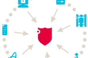 Thales siphonne les activités sécurité d'Alcatel-Lucent