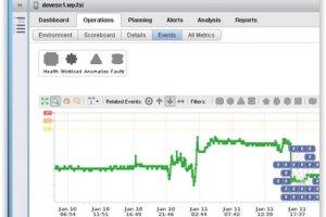 VMware corrige en partie la bibliothèque Struts dans vCOps