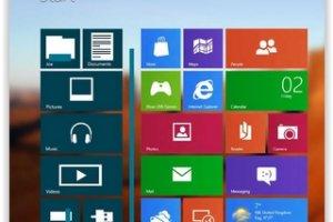 La part de marché de Windows 8 recule pour la première fois