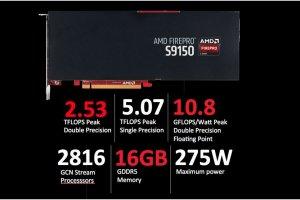 Puces graphiques : AMD affirme que son GPU FirePro S9150 surpasse la Tesla de Nvidia