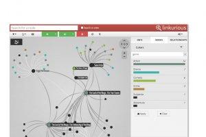 Linkurious se combine à Neo4j pour visualiser les graphes