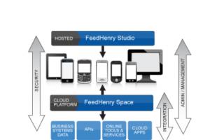 Red Hat acquiert FeedHenry, spécialisée dans les apps mobiles