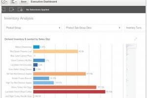 Qlik lance un service de BI en libre-service pour les entreprises