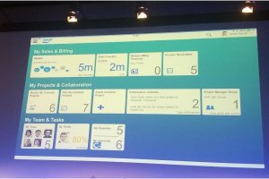 SAP fait muer sa Business Suite vers S4HANA
