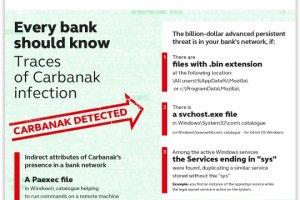 Un cybergang vole 1 Md$ à 100 établissements financiers