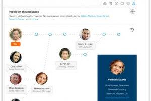 IBM lance sa messagerie Verse, muscl�e � l'analytique