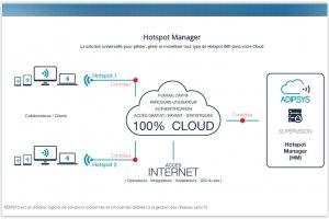 Supervision de réseaux IP : Adipsys lève 700 000 euros