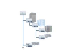 Fin de l'aventure cloud pour Citrix qui cède CloudStack à Accelerite