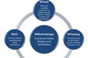 Avec Yogitech, Intel veut rendre l'IoT plus s�r