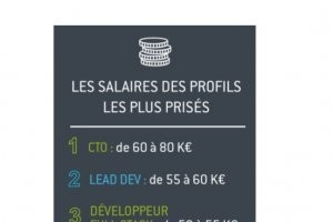 Un salaire de 60 à 80 K€ pour un CTO dans une start-up française