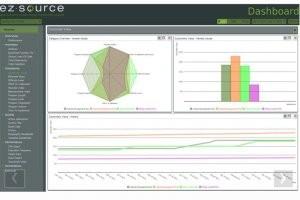 Avec le rachat d'EZSource, IBM accélère la modernisation des logiciels mainframes