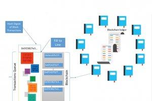 Avec Project Bletchley, Microsoft lance un middleware blockchain sécurisé