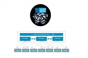 Docker Engine apporte l'orchestration de conteneurs