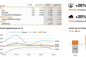 Annuels Orange 2016 : L'activité entreprise tirée par le cloud et la sécurité