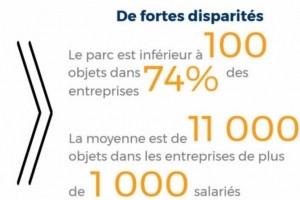 67% des entreprises françaises ont déployé des solutions IoT