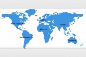 Les déploiements OpenStack en hausse, mais Intel réduit son support