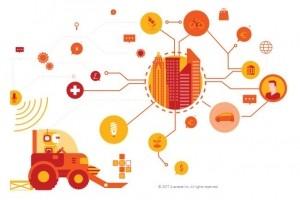 5 facettes de l'intelligence artificielle à explorer dans les entreprises