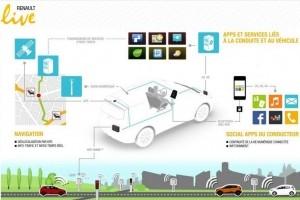 Intel cède à Renault sa R&D française dans l'embarqué