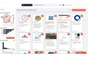 Marketing Prédictif B2B : Sidetrade acquiert C-Radar