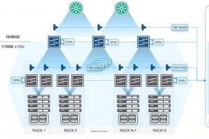 Quelles différences entre SDN et NFV