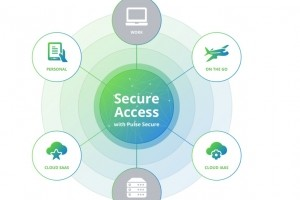 Pulse Secure finalise le rachat des ADC virtuels de Brocade