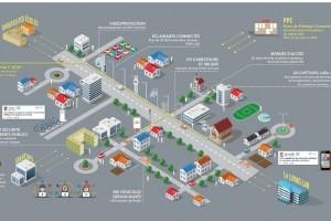 Dijon passe à la vitesse smart city