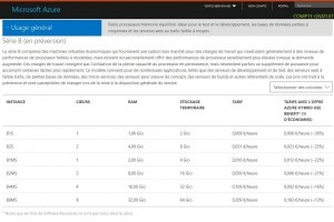 Avec sa Série B, Microsoft réduit le coût des VM Azure d'usage général