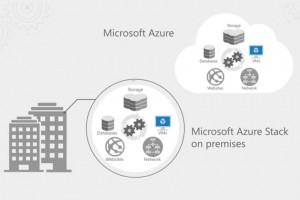 Microsoft déploie Azure Stack entre cloud privé et public