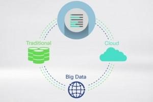 Tibco rachète à Cisco son entité Data Virtualization