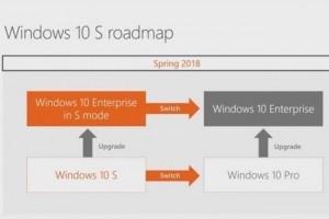 Windows 10 S aussi pour les entreprises